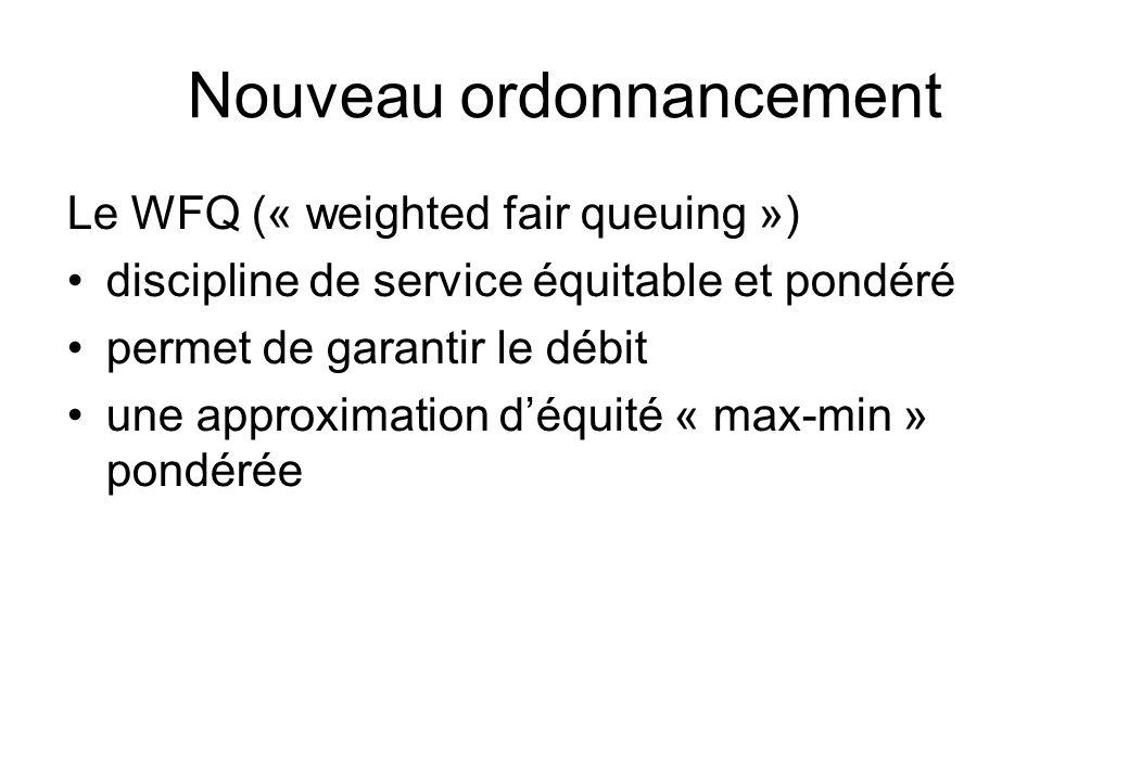 Nouveau ordonnancement Le WFQ (« weighted fair queuing ») discipline de service équitable et pondéré permet de garantir le débit une approximation déq
