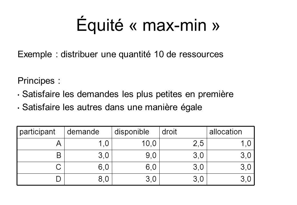 Équité « max-min » Exemple : distribuer une quantité 10 de ressources Principes : Satisfaire les demandes les plus petites en première Satisfaire les