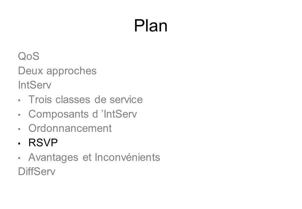 Plan QoS Deux approches IntServ Trois classes de service Composants d IntServ Ordonnancement RSVP Avantages et Inconvénients DiffServ