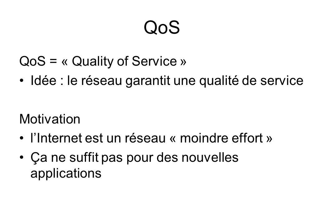 Paramètres de QoS Principalement la bande passante fournie le taux de pertes le délais de bout en bout la gigue (variance des délais) Autres ?