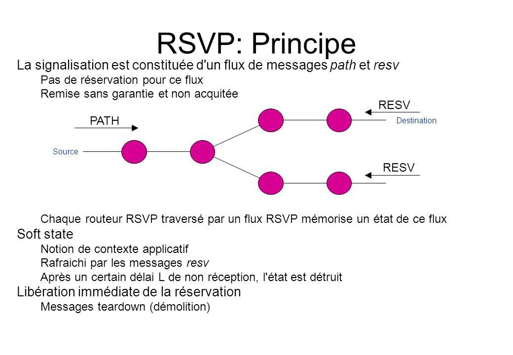 RSVP: Principe La signalisation est constituée d'un flux de messages path et resv Pas de réservation pour ce flux Remise sans garantie et non acquitée