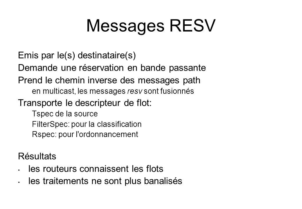 Messages RESV Emis par le(s) destinataire(s) Demande une réservation en bande passante Prend le chemin inverse des messages path en multicast, les mes