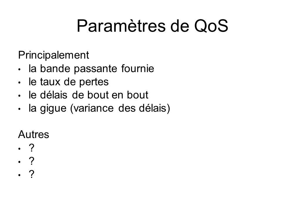 Paramètres de QoS Lélaboration de paramètres de QoS Exemple : la bande passante la moyenne .