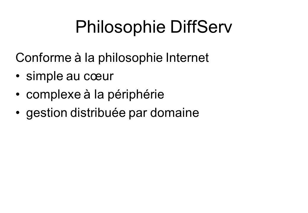 Philosophie DiffServ Conforme à la philosophie Internet simple au cœur complexe à la périphérie gestion distribuée par domaine