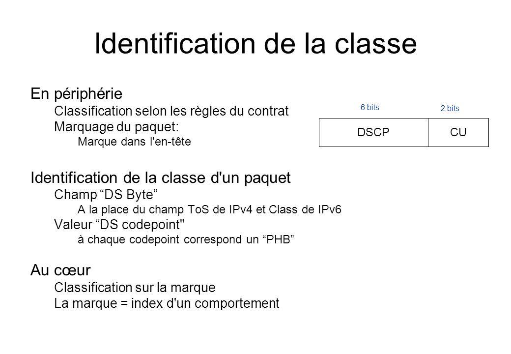 Identification de la classe En périphérie Classification selon les règles du contrat Marquage du paquet: Marque dans l'en-tête Identification de la cl