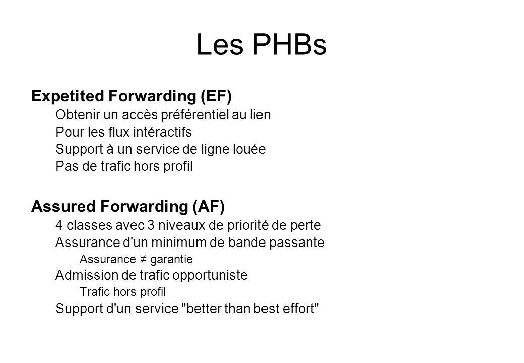 Les PHBs Expetited Forwarding (EF) Obtenir un accès préférentiel au lien Pour les flux intéractifs Support à un service de ligne louée Pas de trafic h