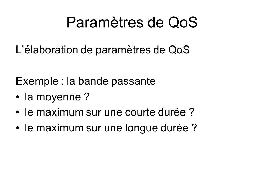 Paramètres de QoS Lélaboration de paramètres de QoS Exemple : la bande passante la moyenne ? le maximum sur une courte durée ? le maximum sur une long