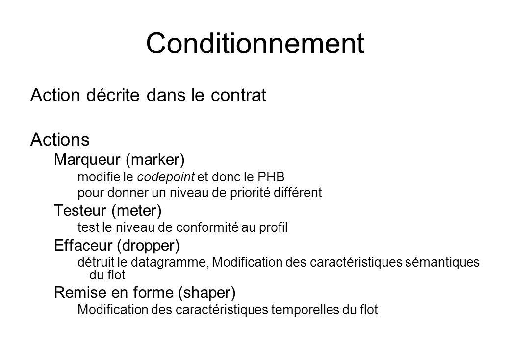 Conditionnement Action décrite dans le contrat Actions Marqueur (marker) modifie le codepoint et donc le PHB pour donner un niveau de priorité différe