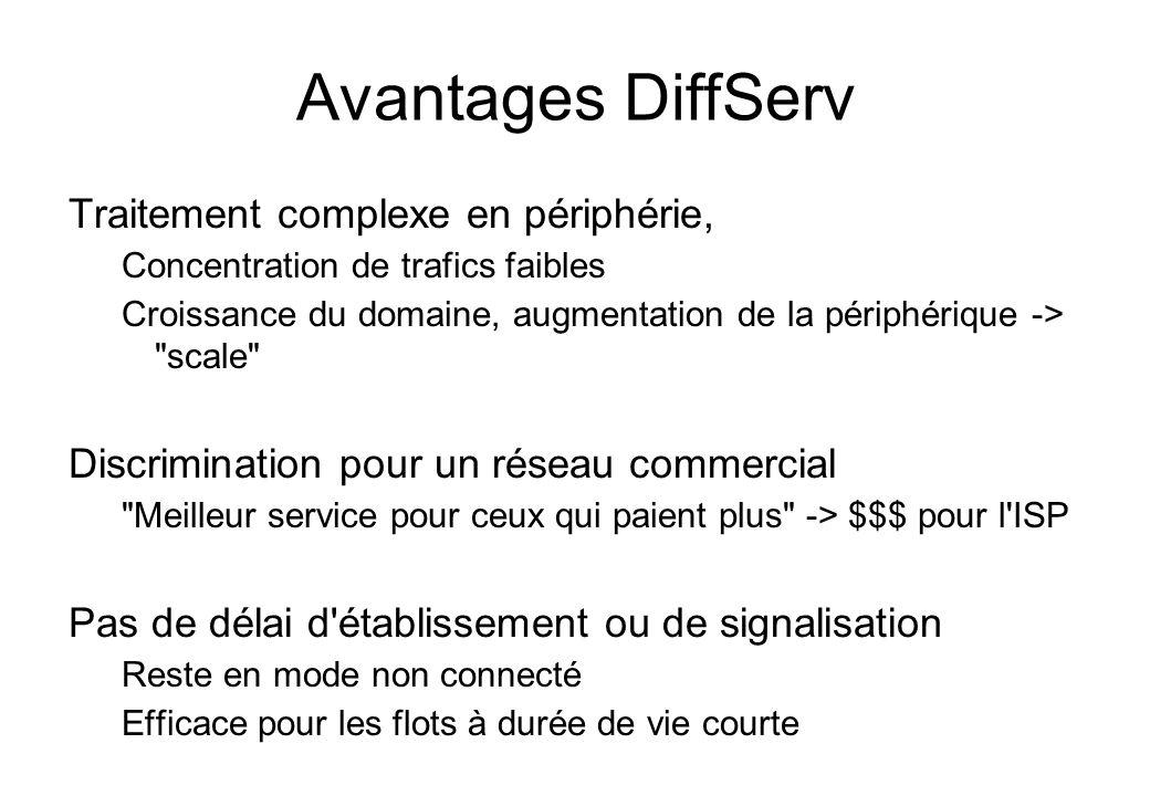 Avantages DiffServ Traitement complexe en périphérie, Concentration de trafics faibles Croissance du domaine, augmentation de la périphérique ->