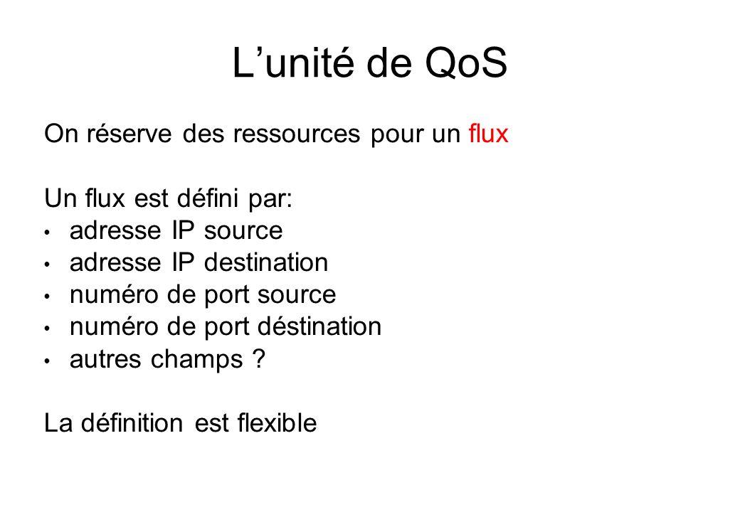 Lunité de QoS On réserve des ressources pour un flux Un flux est défini par: adresse IP source adresse IP destination numéro de port source numéro de