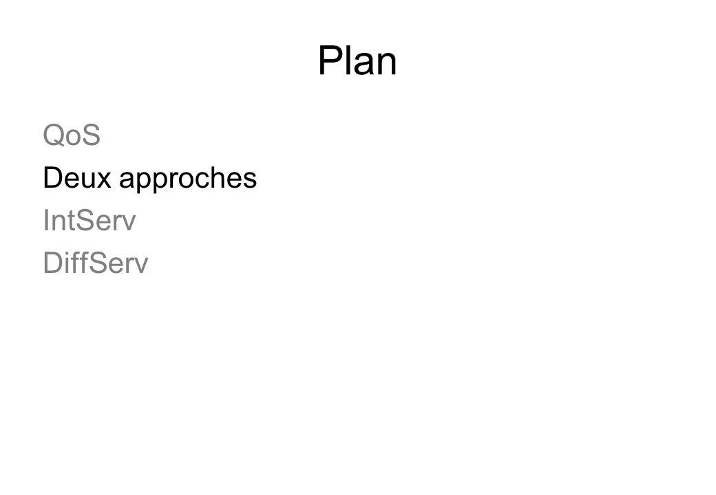 IntServ et DiffServ Deux approches de lIETF IntServ héritage : ATM (travaux débutés en 1994) réservation par flot problèmes de résistance au facteur déchelle complexe à gérer sur le plan utilisateur DiffServ pour faire face aux défaillances dIntServ (travaux débutés en 1998) notion de classes de services traitement sur une agrégation de flots complexe à gérer au niveau du dimensionnement et de la gestion des ressources