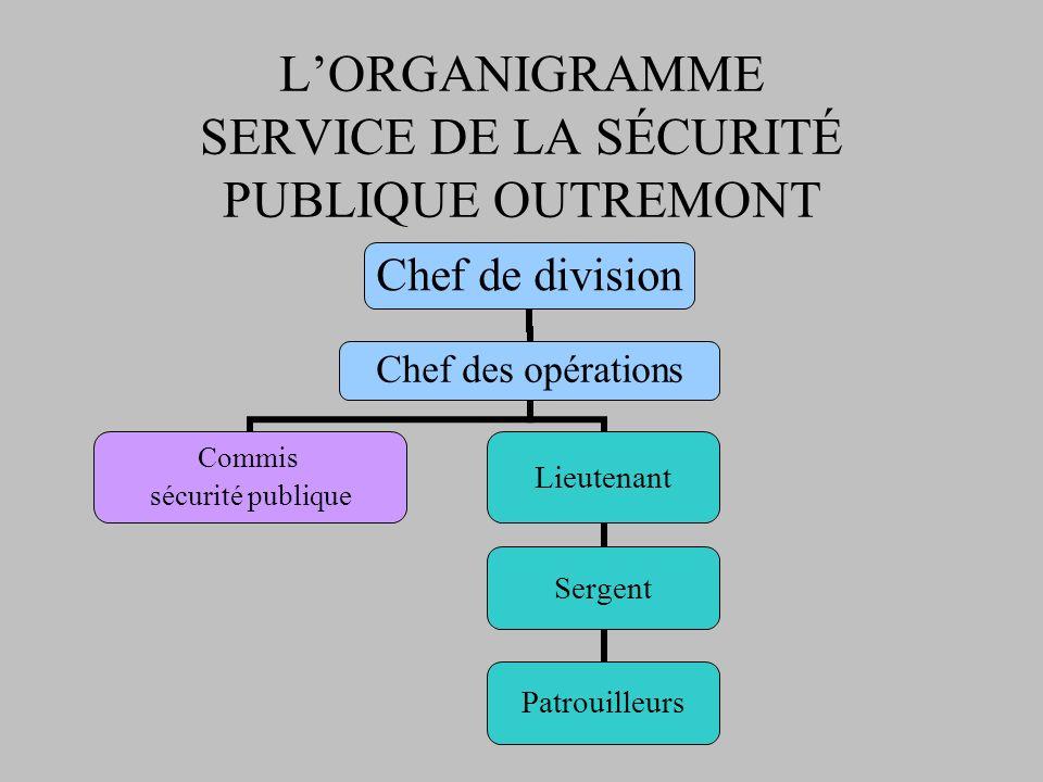 Historique du Service de la sécurité publique Le Service de la sécurité publique a été instauré après la formation du Service de la police de la Commu