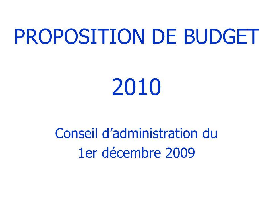 PROPOSITION DE BUDGET 2010 Conseil dadministration du 1er décembre 2009
