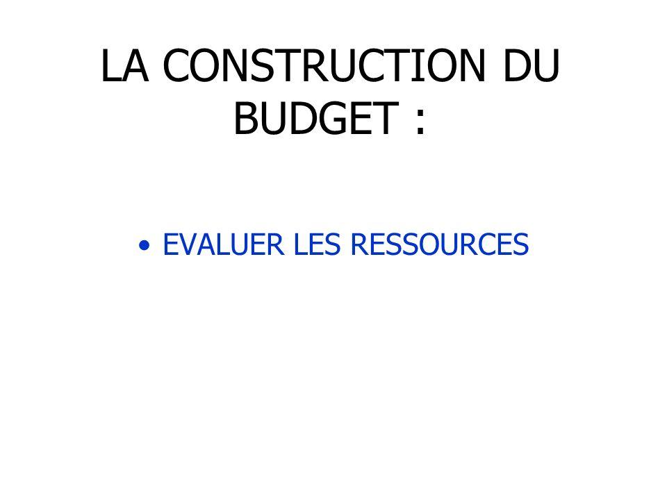LA CONSTRUCTION DU BUDGET : EVALUER LES RESSOURCES