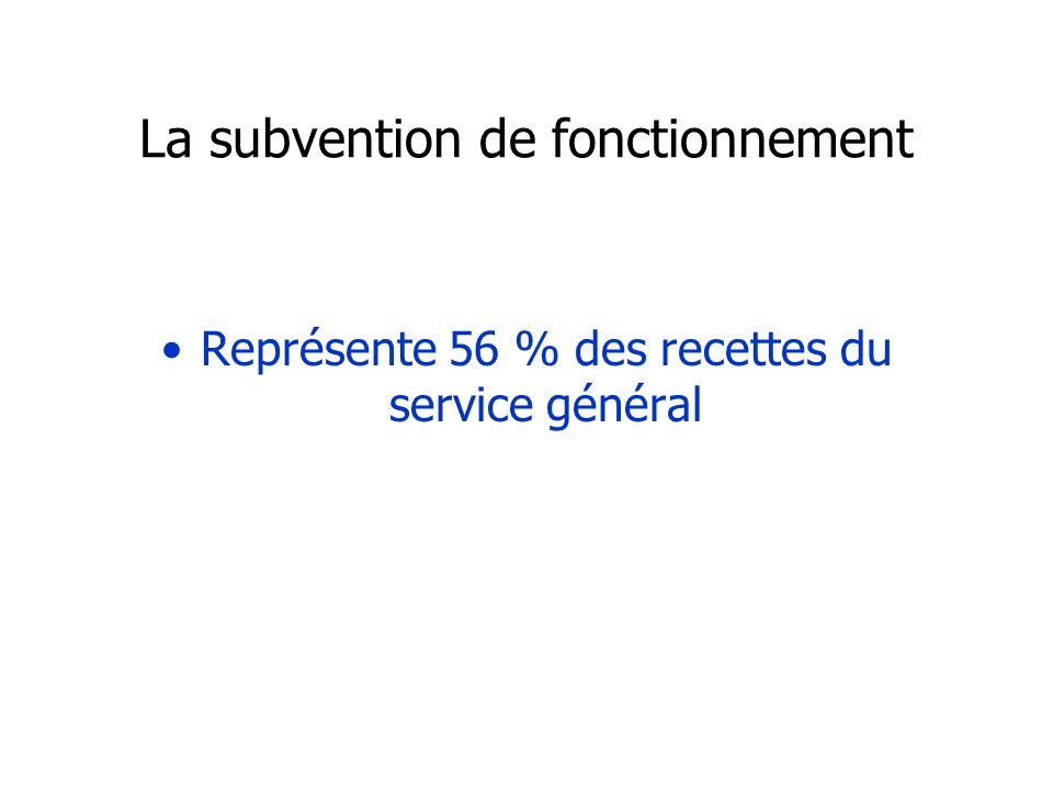 Représente 56 % des recettes du service général