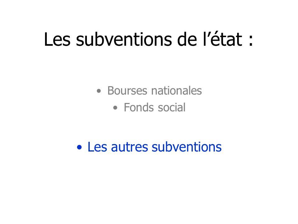 Les subventions de létat : Bourses nationales Fonds social Les autres subventions