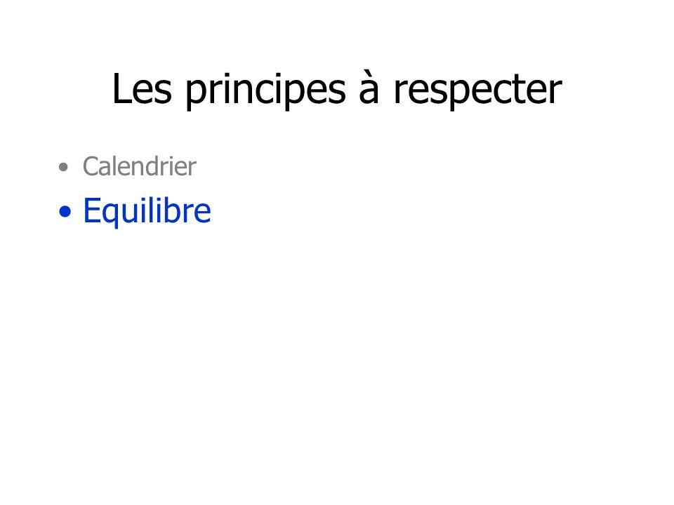 Les principes à respecter Calendrier Equilibre Présentation
