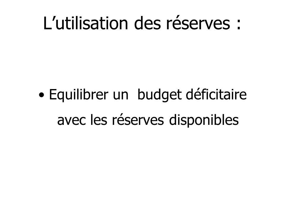 Lutilisation des réserves : Equilibrer un budget déficitaire avec les réserves disponibles