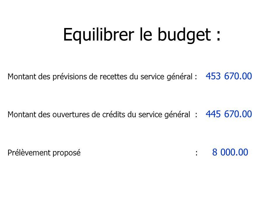 Equilibrer le budget : Montant des prévisions de recettes du service général : 453 670.00 Montant des ouvertures de crédits du service général : 445 670.00 Prélèvement proposé : 8 000.00