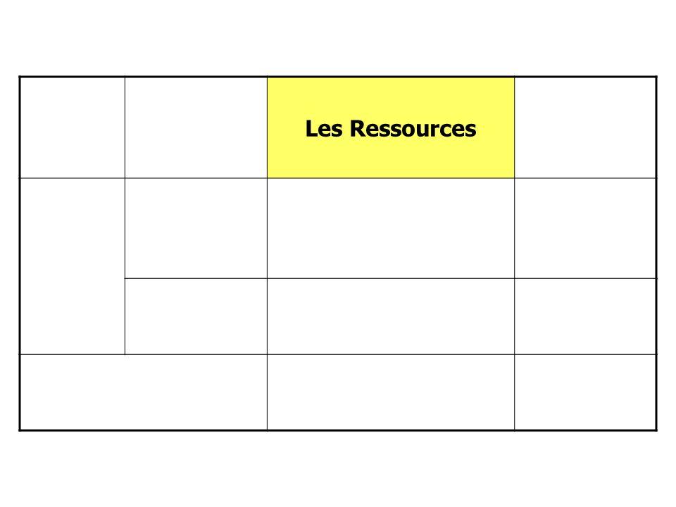 Le fonctionnement général : les chapitres D et C Lentretien