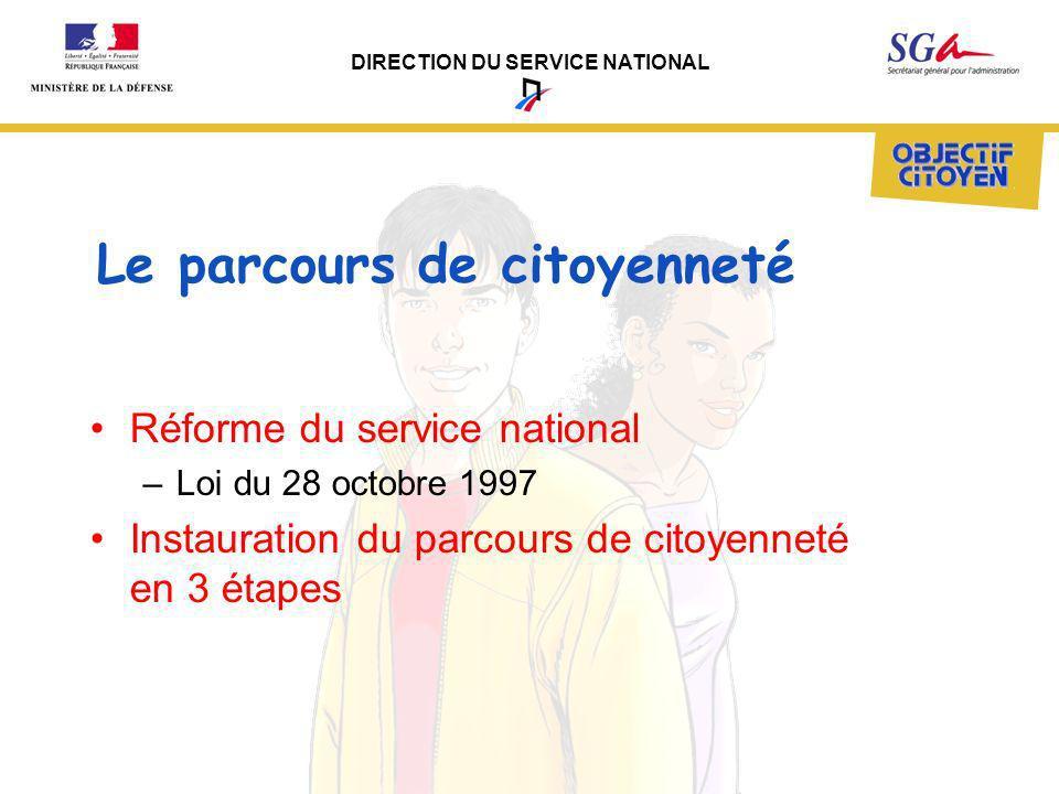 DIRECTION DU SERVICE NATIONAL Le parcours de citoyenneté Réforme du service national –Loi du 28 octobre 1997 Instauration du parcours de citoyenneté e