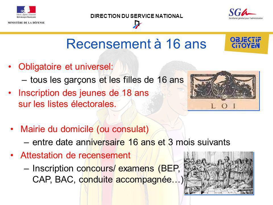 DIRECTION DU SERVICE NATIONAL Recensement à 16 ans Obligatoire et universel: –tous les garçons et les filles de 16 ans Inscription des jeunes de 18 an