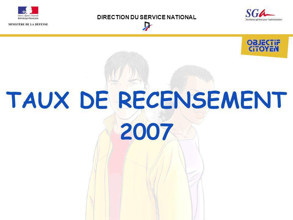 DIRECTION DU SERVICE NATIONAL TAUX DE RECENSEMENT 2007