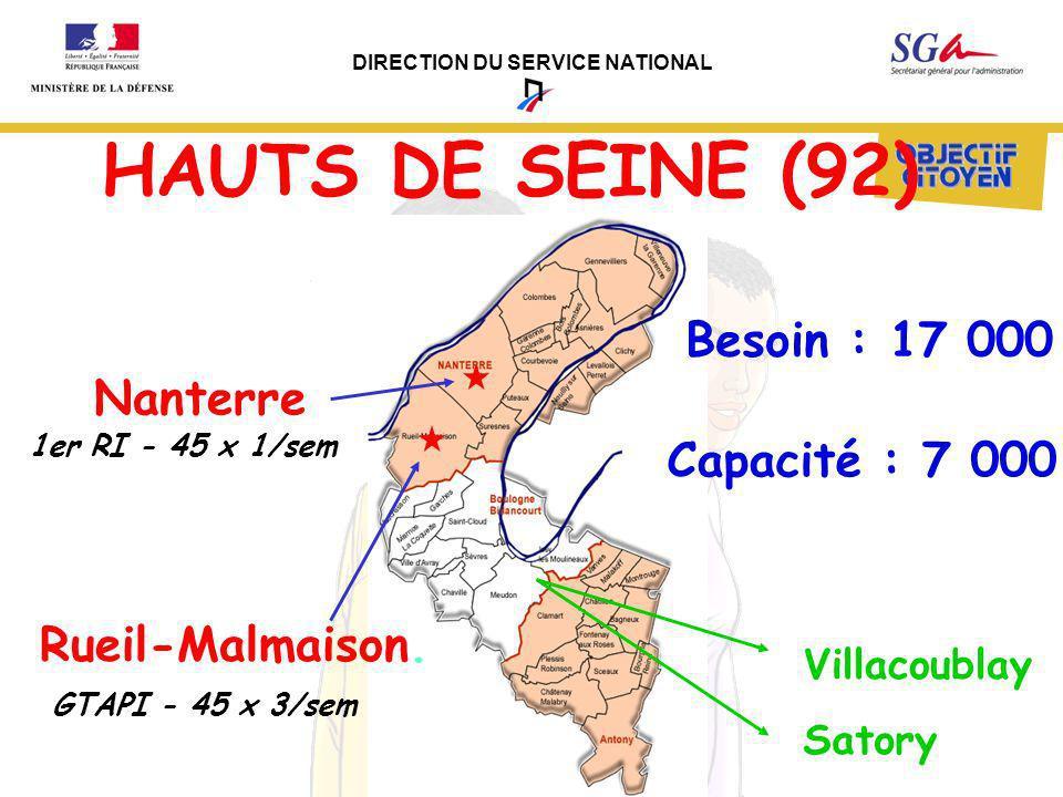 DIRECTION DU SERVICE NATIONAL HAUTS DE SEINE (92) Besoin : 17 000 Capacité : 7 000 Rueil-Malmaison. Nanterre Villacoublay Satory 1er RI - 45 x 1/sem G