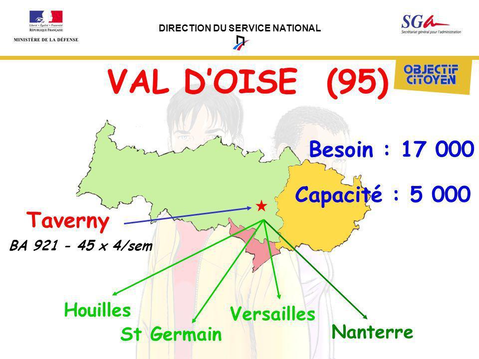 DIRECTION DU SERVICE NATIONAL 1 site Besoin : 17 000 VAL DOISE (95) Houilles St Germain Nanterre Versailles Capacité : 5 000 Taverny BA 921 - 45 x 4/s