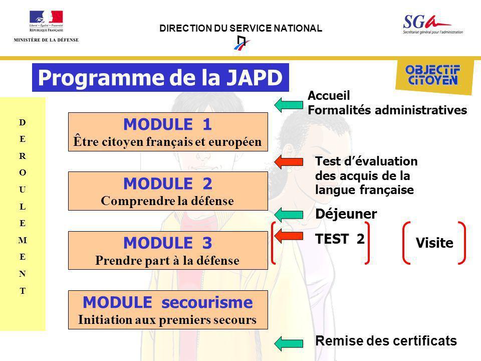 DIRECTION DU SERVICE NATIONAL DEROULEMENTDEROULEMENT Programme de la JAPD MODULE 1 Être citoyen français et européen MODULE 2 Comprendre la défense Ac