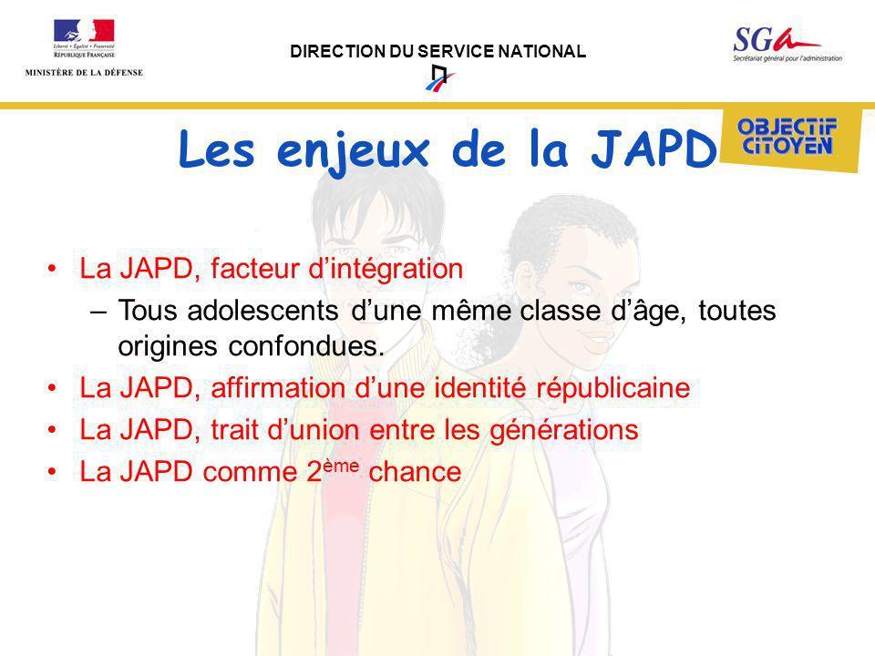 Les enjeux de la JAPD La JAPD, facteur dintégration –Tous adolescents dune même classe dâge, toutes origines confondues. La JAPD, affirmation dune ide