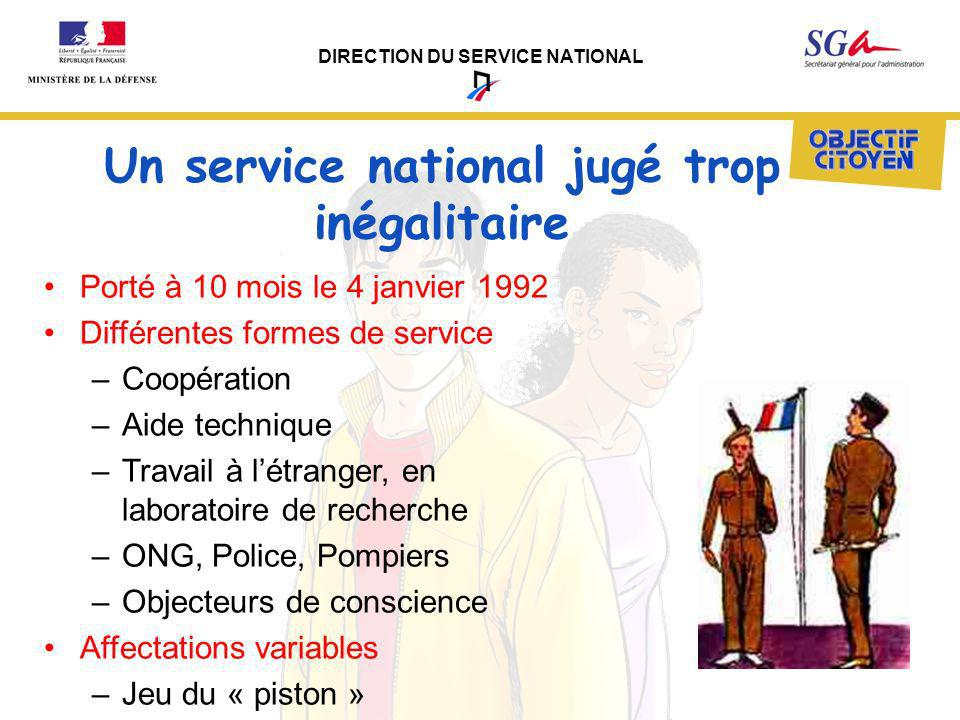 DIRECTION DU SERVICE NATIONAL LES SITES JAPD 8 sites 2 sites 1 site 3 sites 95 78 92 91
