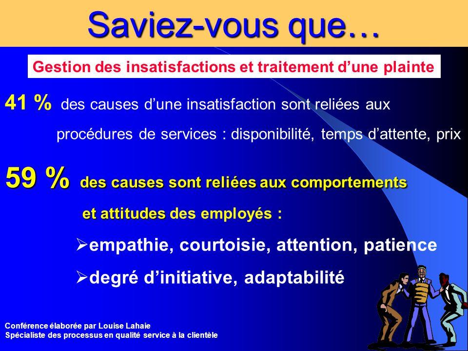 Conférence élaborée par Louise Lahaie Spécialiste des processus en qualité service à la clientèle Gestion des insatisfactions et traitement dune plain