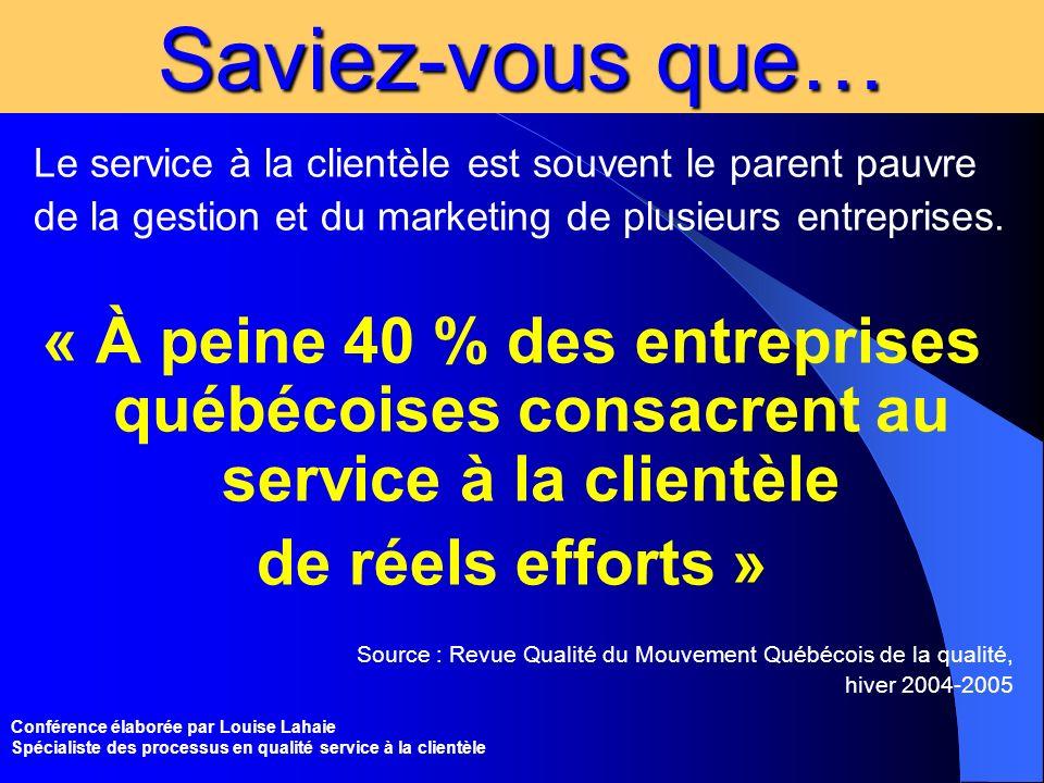Conférence élaborée par Louise Lahaie Spécialiste des processus en qualité service à la clientèle Saviez-vous que… Le service à la clientèle est souve