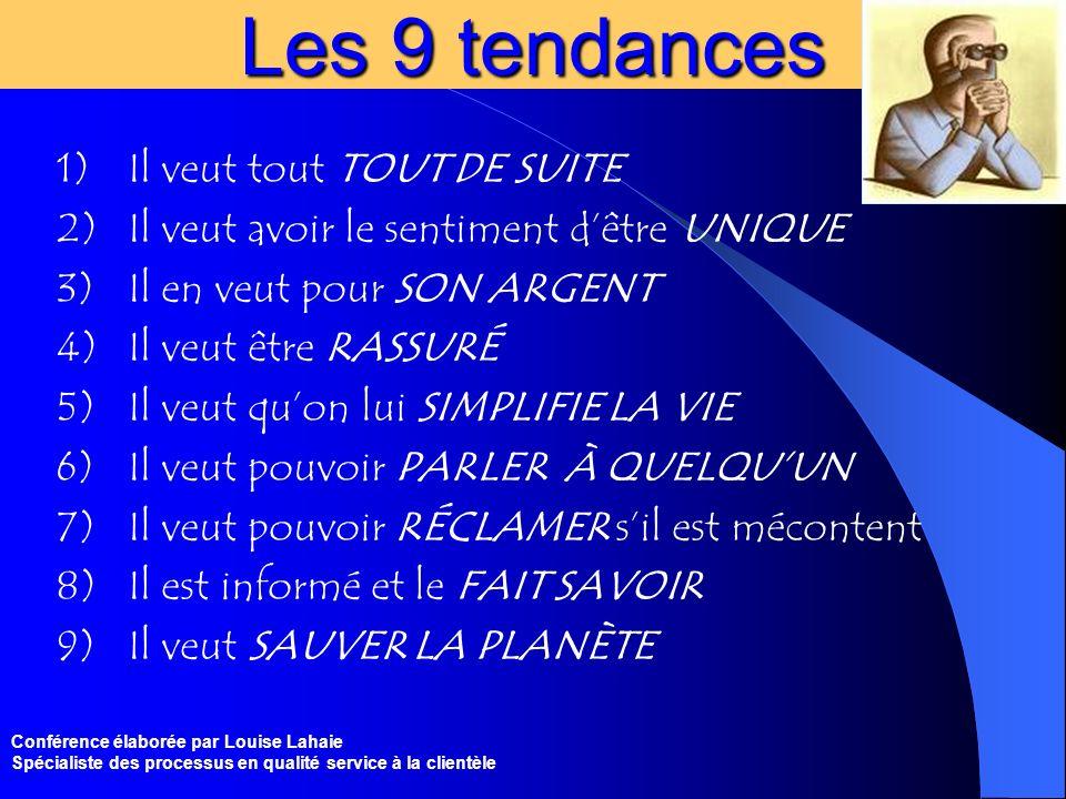 Conférence élaborée par Louise Lahaie Spécialiste des processus en qualité service à la clientèle Les 9 tendances 1)Il veut tout TOUT DE SUITE 2)Il ve