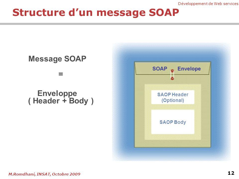 Développement de Web services 12 M.Romdhani, INSAT, Octobre 2009 Structure dun message SOAP Message SOAP = Enveloppe ( Header + Body ) SAOP Header (Optional) SAOP Body
