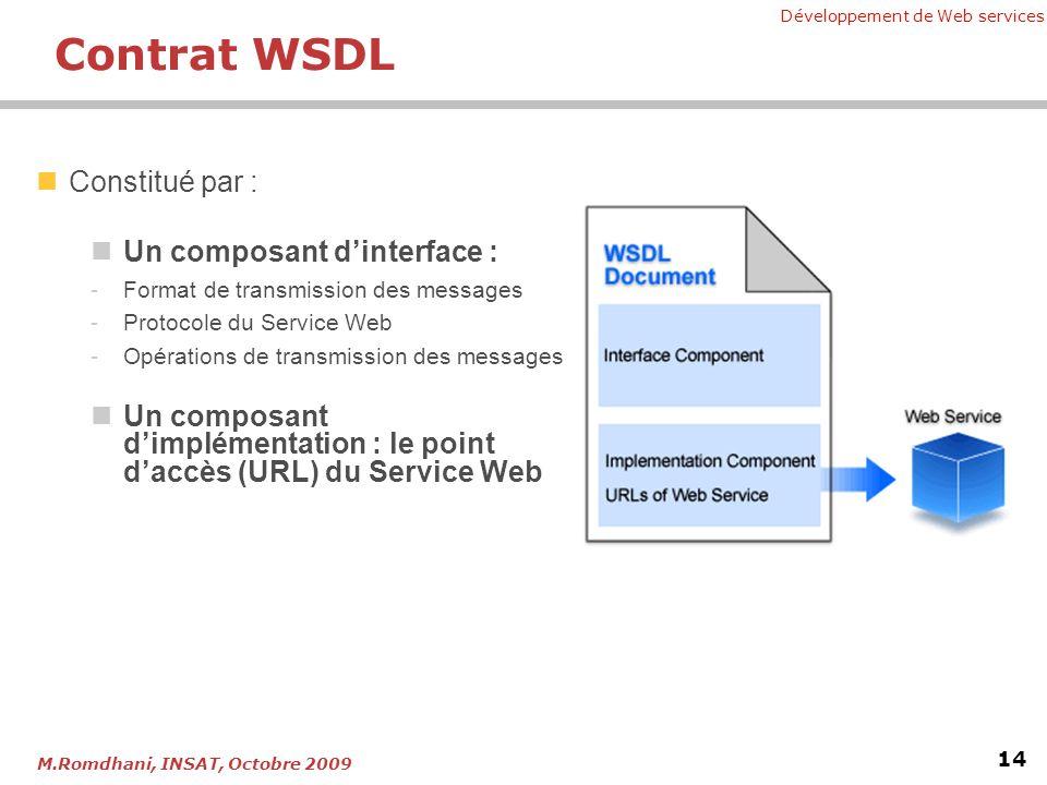 Développement de Web services 14 M.Romdhani, INSAT, Octobre 2009 Contrat WSDL Constitué par : Un composant dinterface : -Format de transmission des messages -Protocole du Service Web -Opérations de transmission des messages Un composant dimplémentation : le point daccès (URL) du Service Web