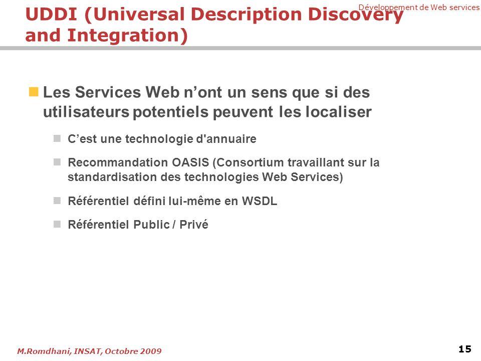 Développement de Web services 15 M.Romdhani, INSAT, Octobre 2009 UDDI (Universal Description Discovery and Integration) Les Services Web nont un sens