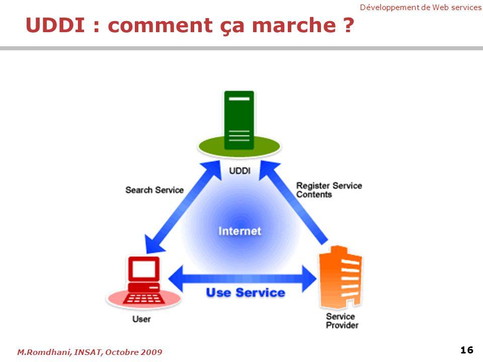 Développement de Web services 16 M.Romdhani, INSAT, Octobre 2009 UDDI : comment ça marche ?