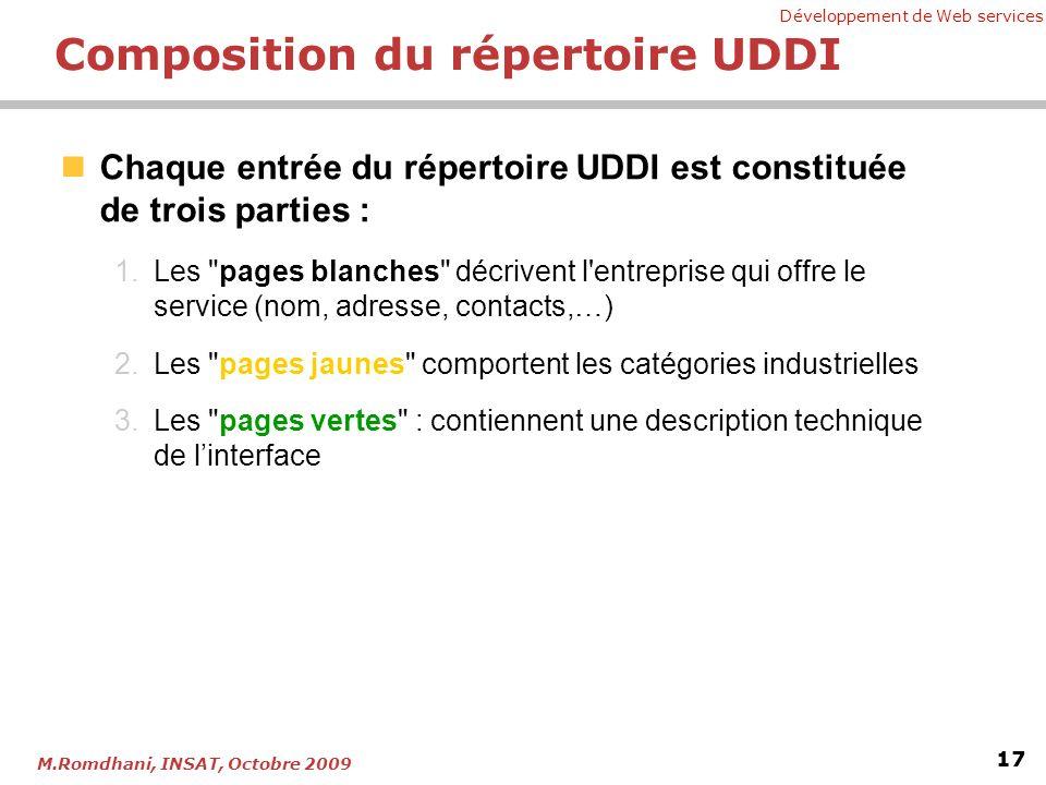 Développement de Web services 17 M.Romdhani, INSAT, Octobre 2009 Composition du répertoire UDDI Chaque entrée du répertoire UDDI est constituée de tro