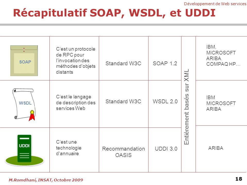 Développement de Web services 18 M.Romdhani, INSAT, Octobre 2009 Récapitulatif SOAP, WSDL, et UDDI SOAP WSDL UDDI SOAP 1.2 Entièrement basés sur XML Standard W3C IBM, MICROSOFT ARIBA COMPAQ HP… IBM MICROSOFT ARIBA ARIBA Recommandation OASIS Standard W3CWSDL 2.0 UDDI 3.0 Cest un protocole de RPC pour linvocation des méthodes d objets distants Cest le langage de description des services Web Cest une technologie d annuaire
