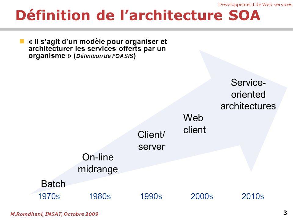 Développement de Web services 3 M.Romdhani, INSAT, Octobre 2009 Définition de larchitecture SOA « Il sagit dun modèle pour organiser et architecturer