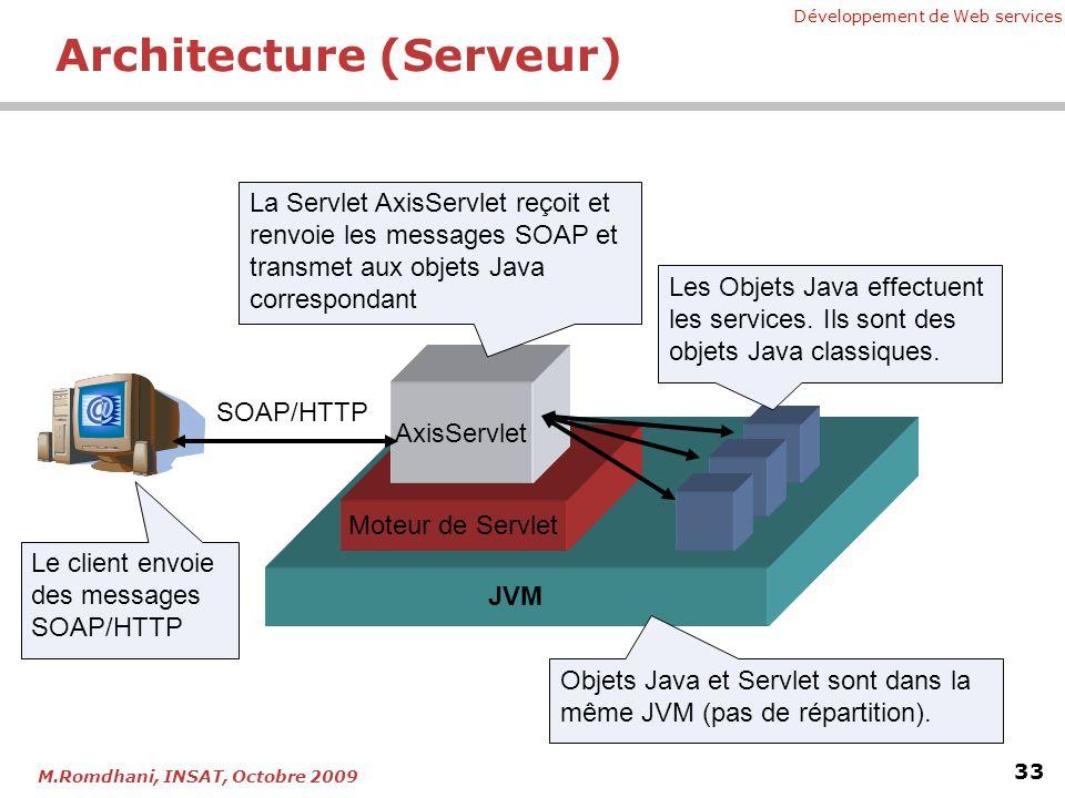Développement de Web services 33 M.Romdhani, INSAT, Octobre 2009 Architecture (Serveur) JVM Moteur de Servlet AxisServlet La Servlet AxisServlet reçoit et renvoie les messages SOAP et transmet aux objets Java correspondant Les Objets Java effectuent les services.