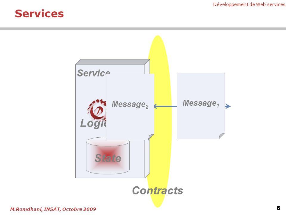 Développement de Web services 6 M.Romdhani, INSAT, Octobre 2009 Contracts Services Service State Logic Message 2 Message 1