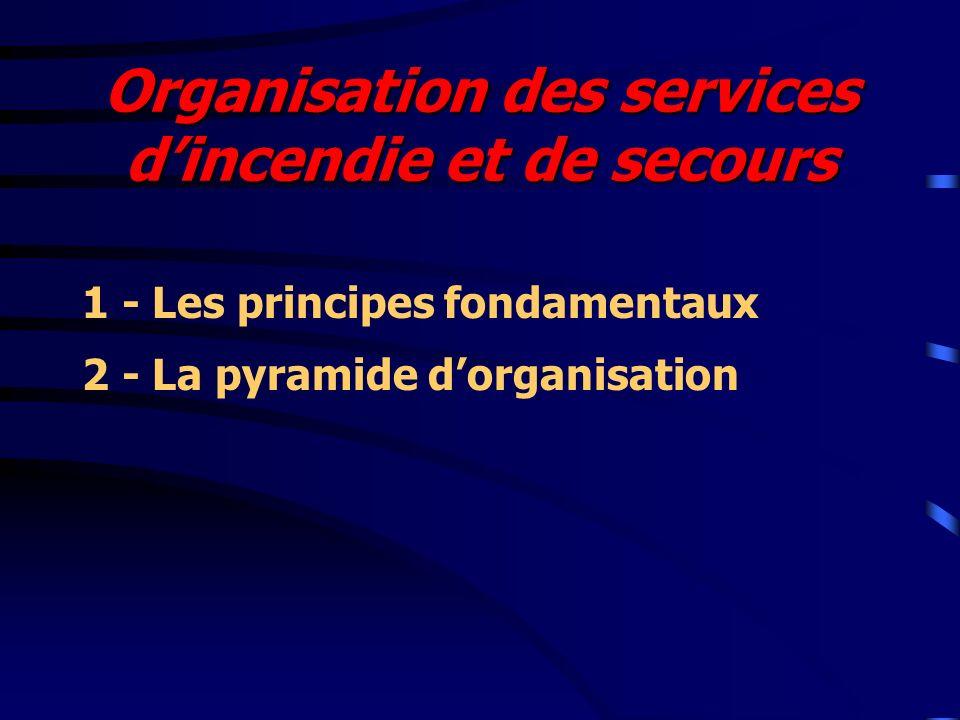 Organisation des services dincendie et de secours 1 - Les principes fondamentaux 2 - La pyramide dorganisation