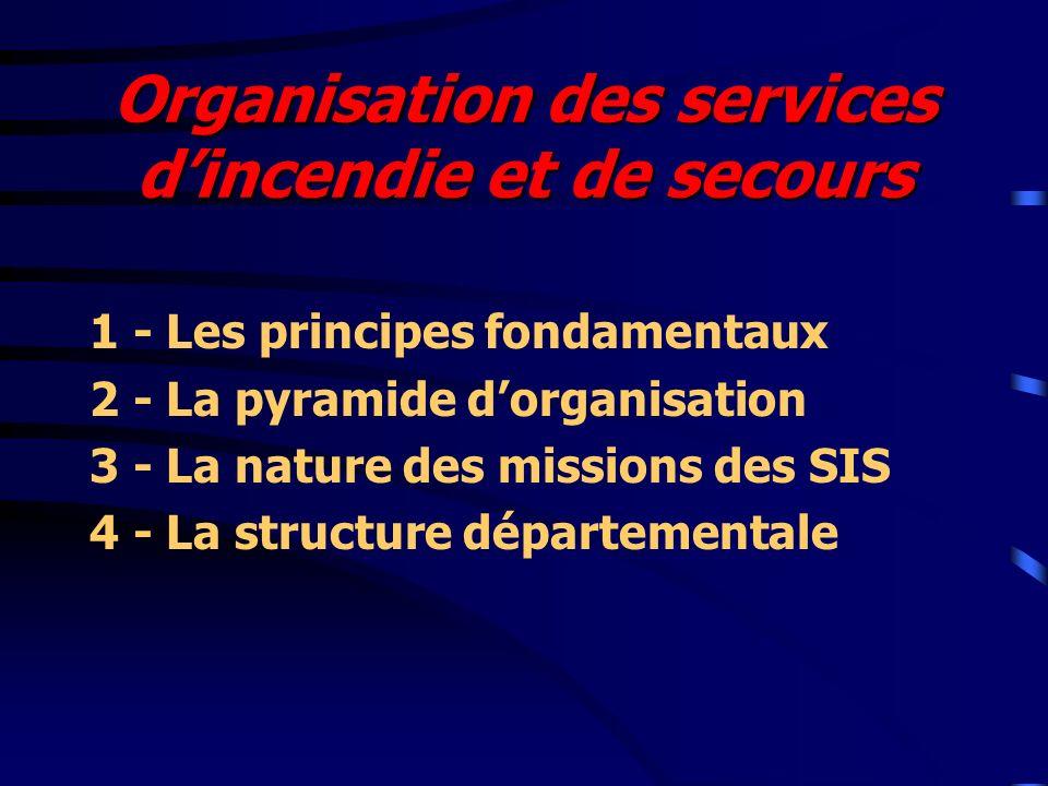 Organisation des services dincendie et de secours 1 - Les principes fondamentaux 2 - La pyramide dorganisation 3 - La nature des missions des SIS 4 - La structure départementale