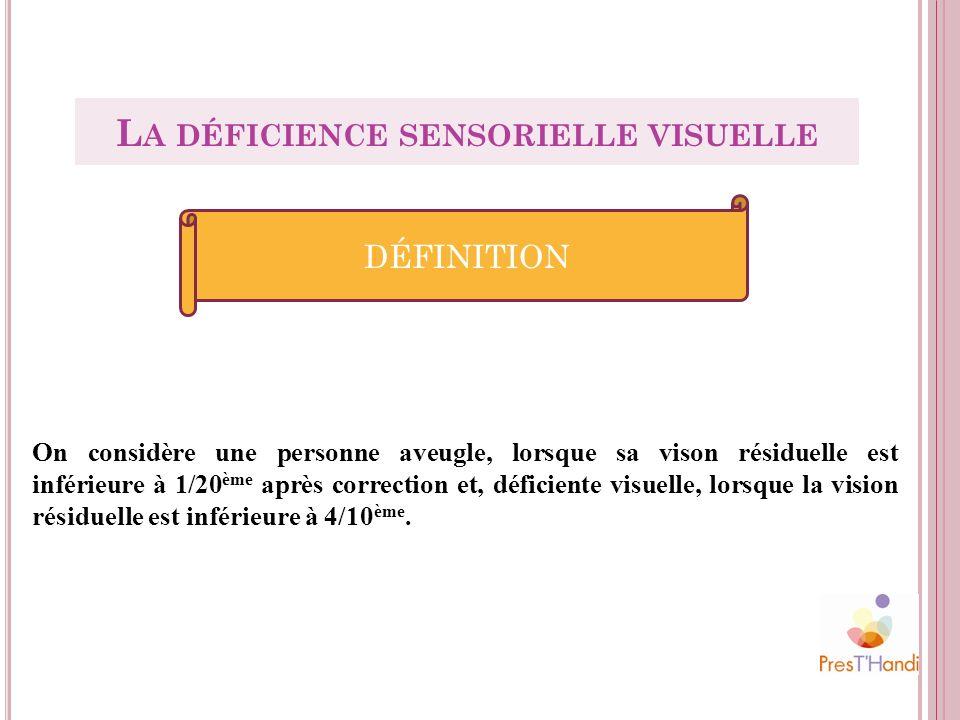 On considère une personne aveugle, lorsque sa vison résiduelle est inférieure à 1/20 ème après correction et, déficiente visuelle, lorsque la vision r