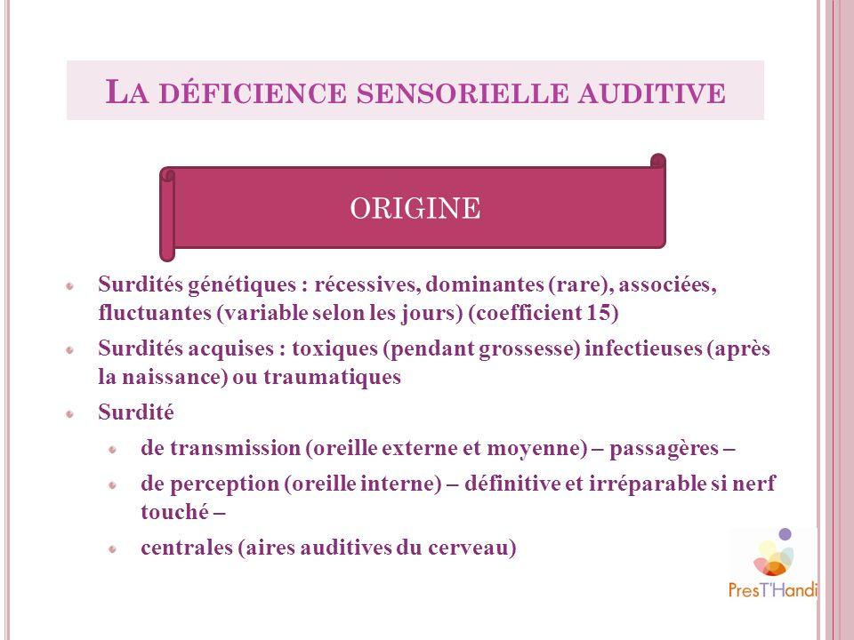 Surdités génétiques : récessives, dominantes (rare), associées, fluctuantes (variable selon les jours) (coefficient 15) Surdités acquises : toxiques (
