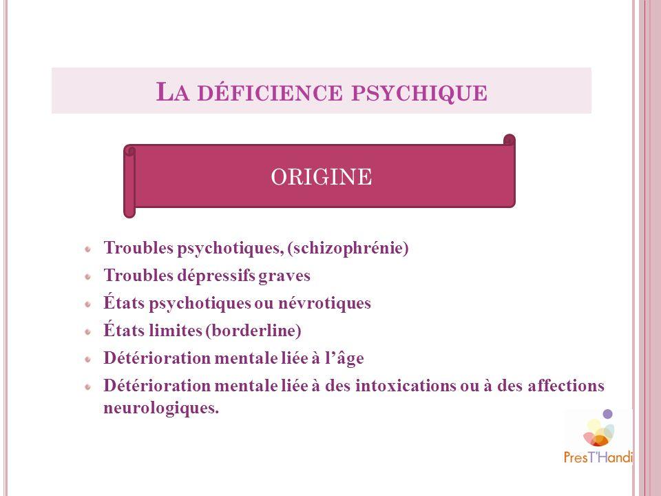 Troubles psychotiques, (schizophrénie) Troubles dépressifs graves États psychotiques ou névrotiques États limites (borderline) Détérioration mentale l