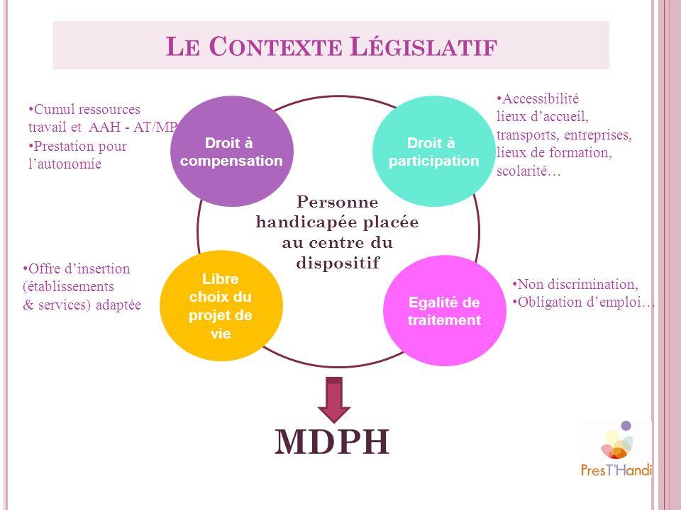 L E C ONTEXTE L ÉGISLATIF Personne handicapée placée au centre du dispositif Droit à compensation Droit à participation Egalité de traitement Libre ch
